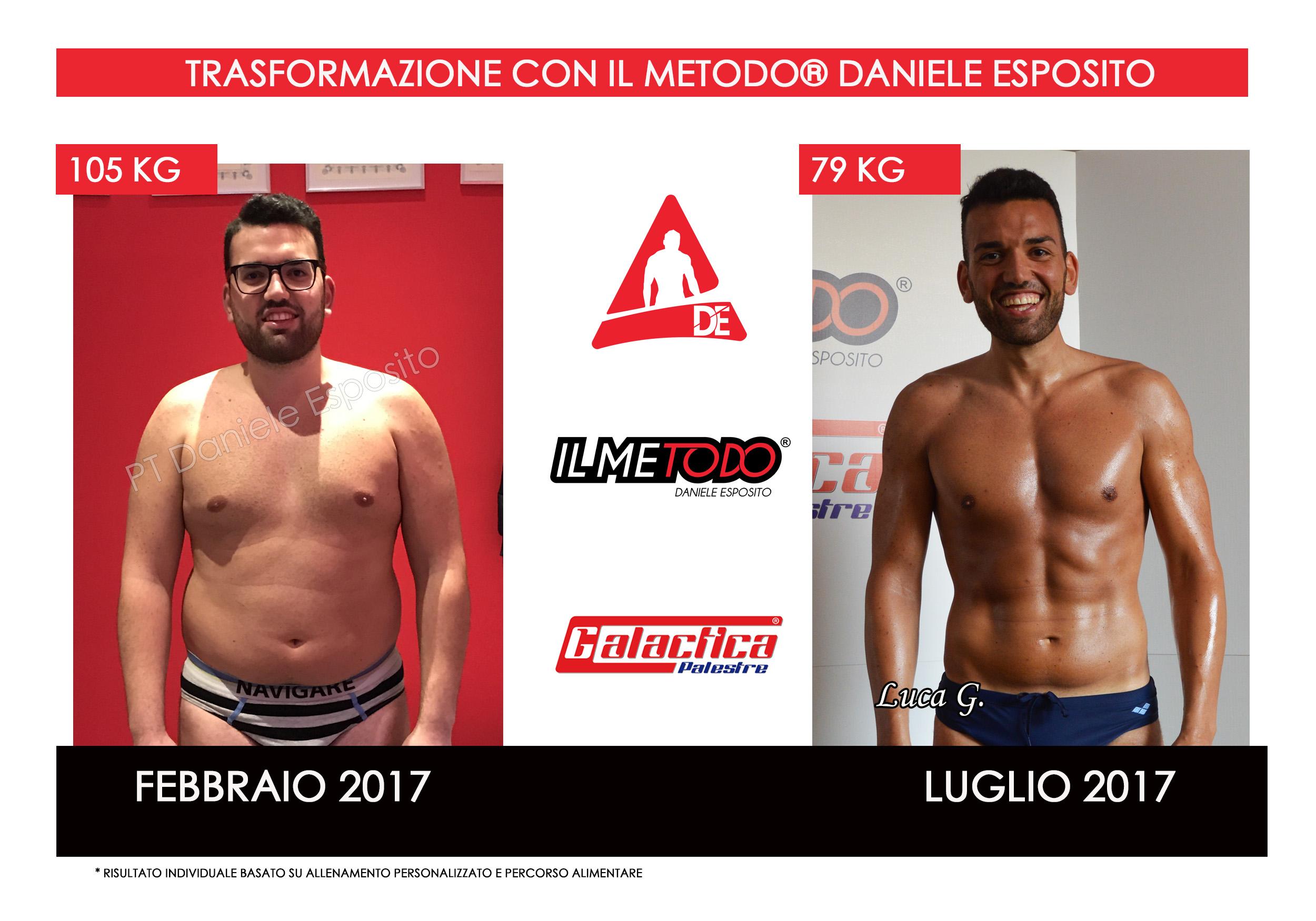 Grimaldi Luca - 5 Metodi per Dimagrire e Rimanere Magri - il Metodo® Daniele Esposito