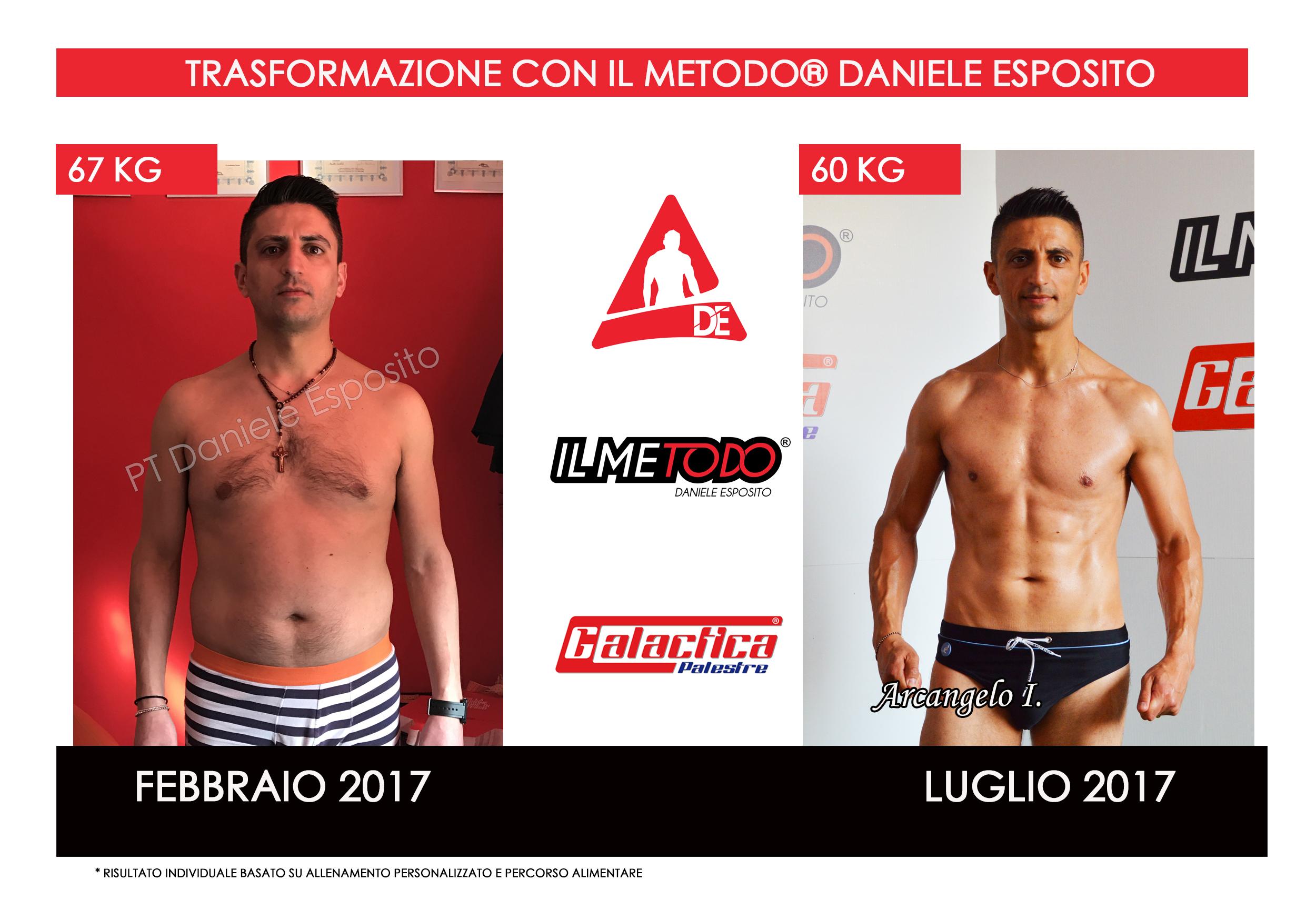 Iannicelli Arcangelo- 5 Metodi per Dimagrire e Rimanere Magri - il Metodo® Daniele Esposito
