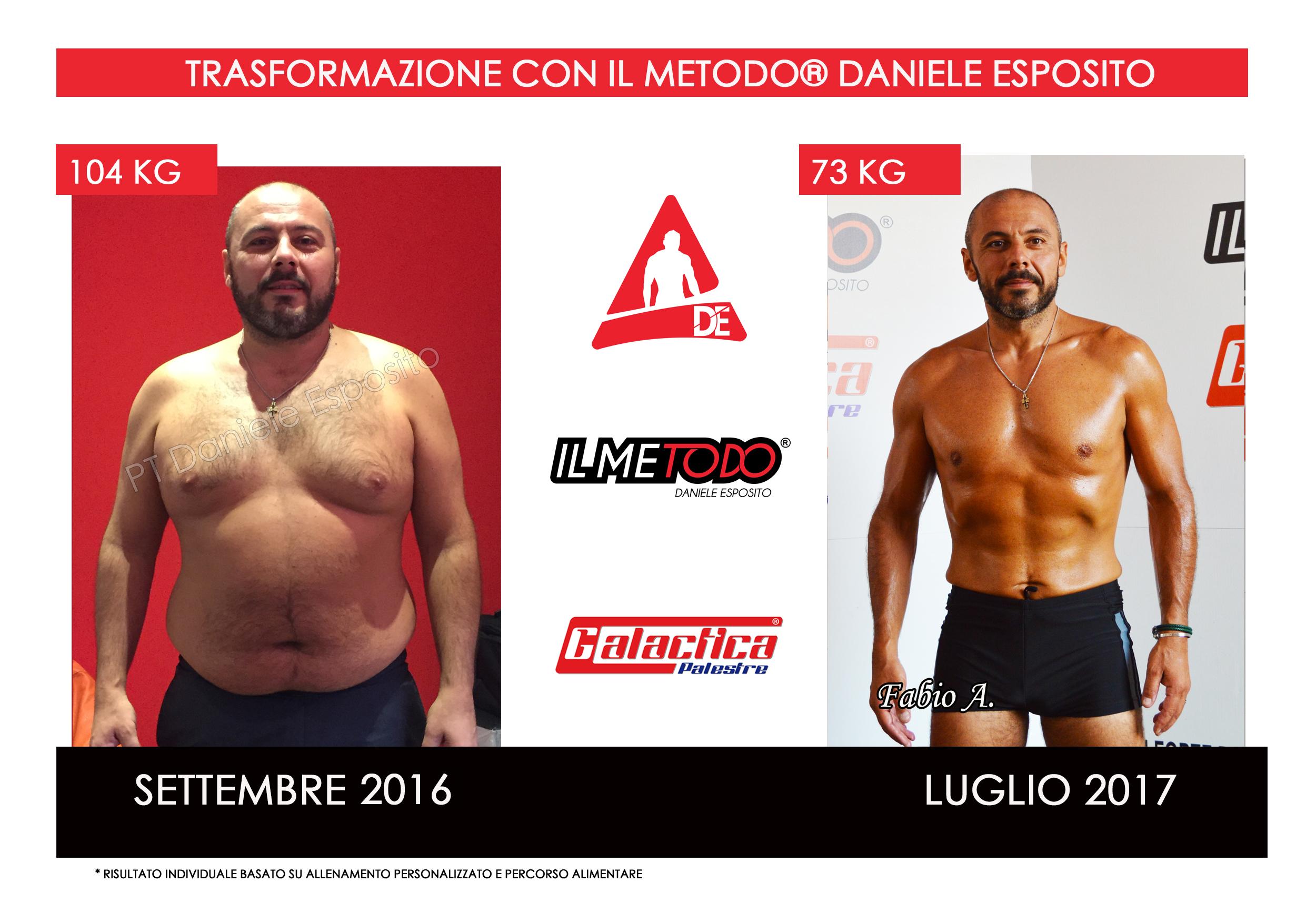 Avagnano Fabio - il Metodo® Daniele Esposito