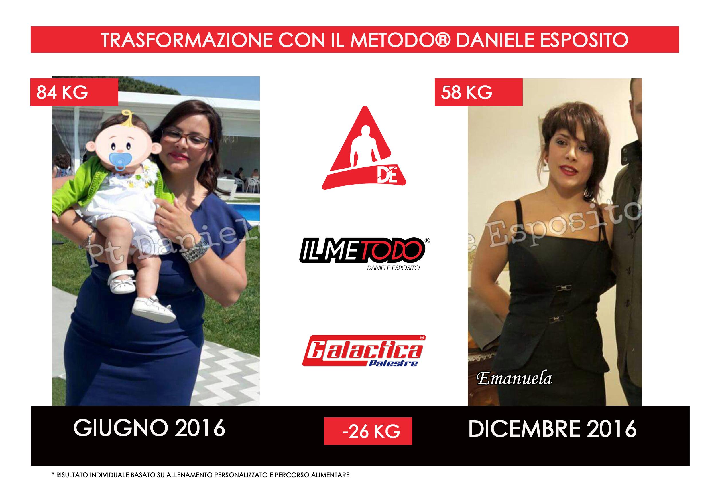 Guida Emanuela - Risultato il Metodo® Daniele Esposito