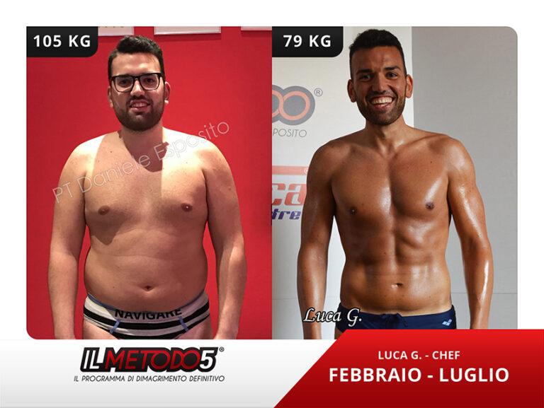 Grimaldi-Luca-ok-min-768x577_aafa9c313a5a1f7f663b6fb22fafa058