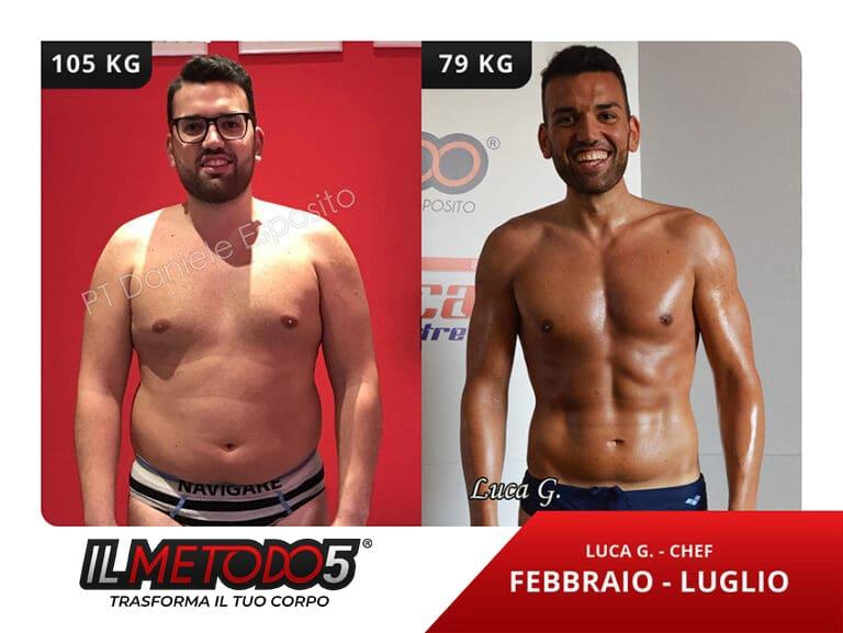 Grimaldi-Luca-ok-min-768x577_aafa9c313a5a1f7f663b6fb22fafa058-min